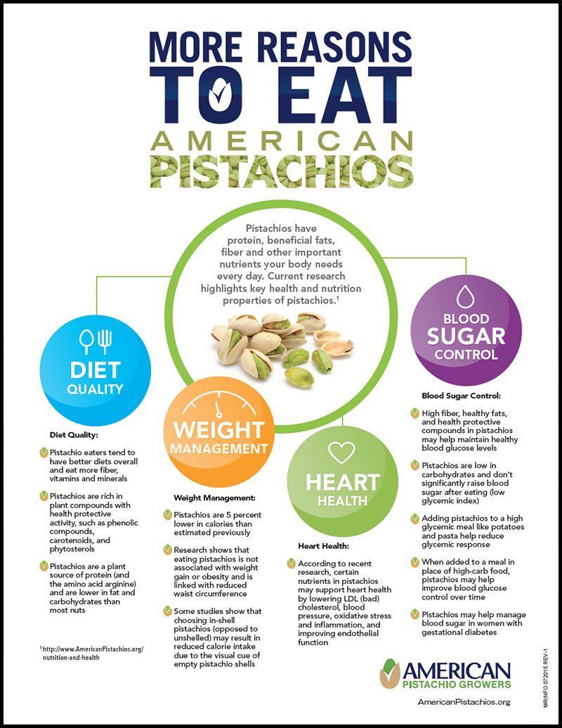 More Reasons to Eat American Pistachios